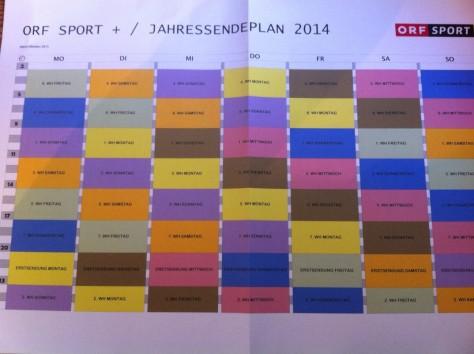 Die voraussichtlichen Opfer des Sendeplans von ORF Sport+ 2014 - Behindertensportler, Schulkinder, Frauen, Handball, Volleyball